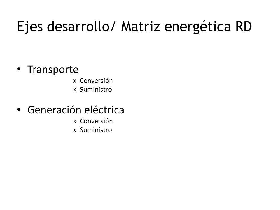 Transporte » Conversión » Suministro Generación eléctrica » Conversión » Suministro Ejes desarrollo/ Matriz energética RD