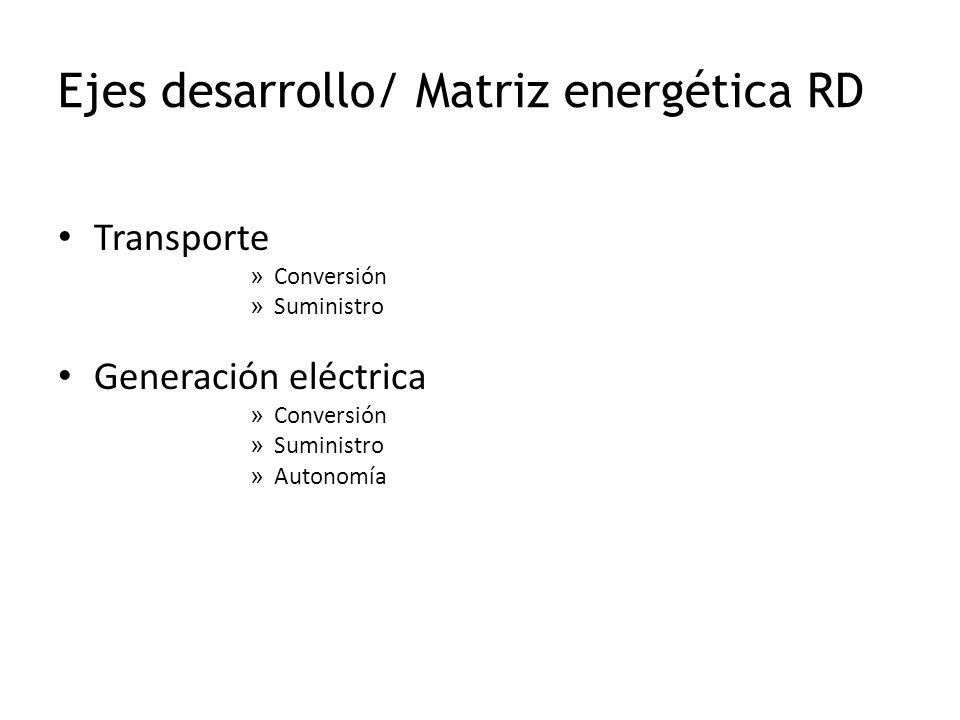 Transporte » Conversión » Suministro Generación eléctrica » Conversión » Suministro » Autonomía Ejes desarrollo/ Matriz energética RD