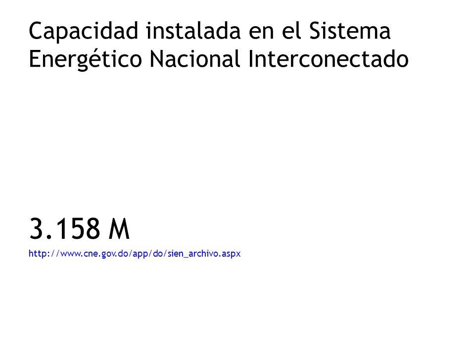 Capacidad instalada en el Sistema Energético Nacional Interconectado 3.158 M http://www.cne.gov.do/app/do/sien_archivo.aspx