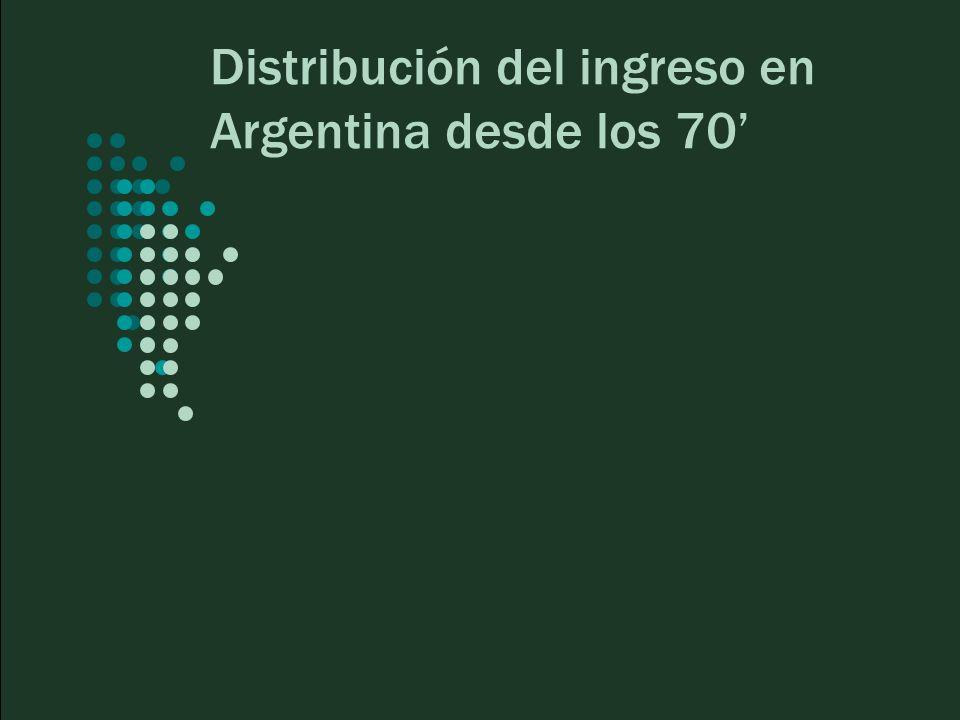 Distribución del ingreso en Argentina desde los 70