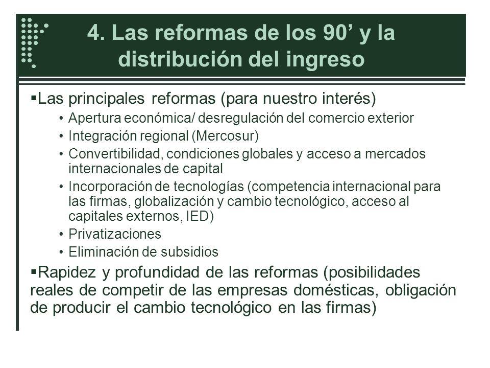 4. Las reformas de los 90 y la distribución del ingreso Las principales reformas (para nuestro interés) Apertura económica/ desregulación del comercio