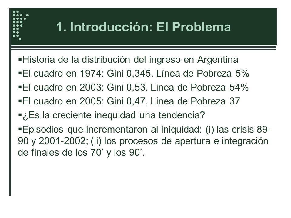 1. Introducción: El Problema Historia de la distribución del ingreso en Argentina El cuadro en 1974: Gini 0,345. Línea de Pobreza 5% El cuadro en 2003