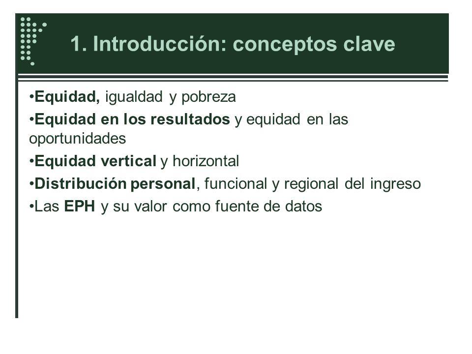 1. Introducción: conceptos clave Equidad, igualdad y pobreza Equidad en los resultados y equidad en las oportunidades Equidad vertical y horizontal Di