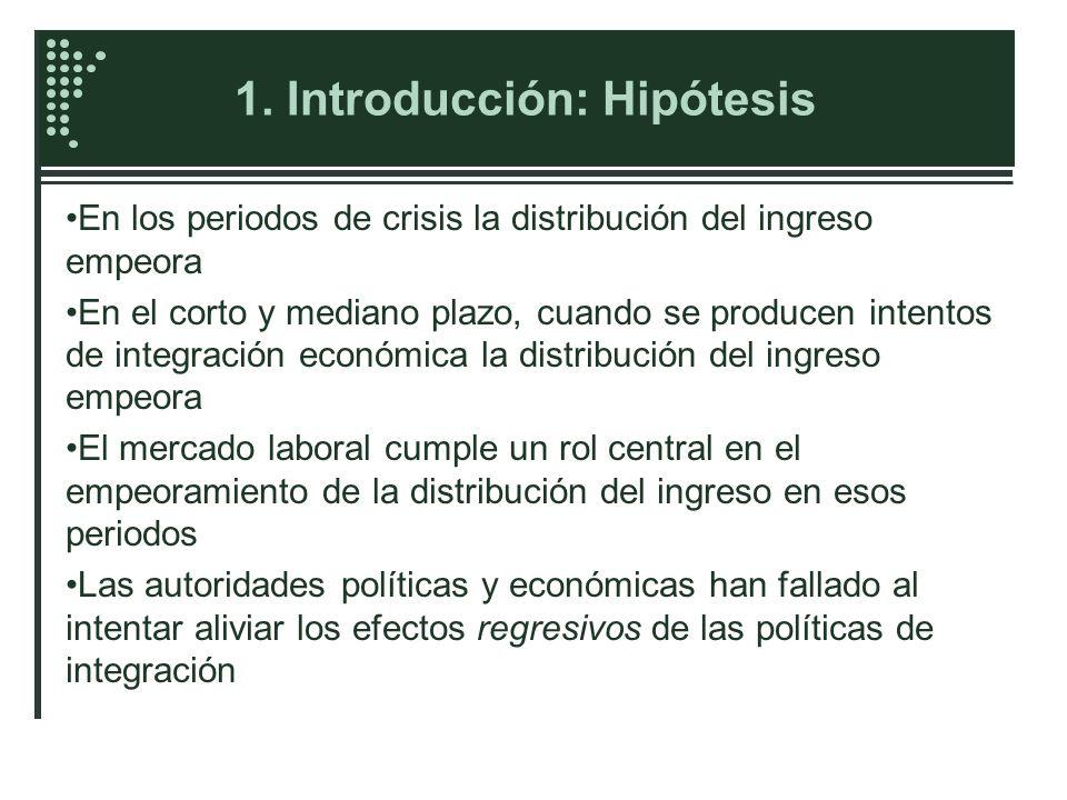 1. Introducción: Hipótesis En los periodos de crisis la distribución del ingreso empeora En el corto y mediano plazo, cuando se producen intentos de i