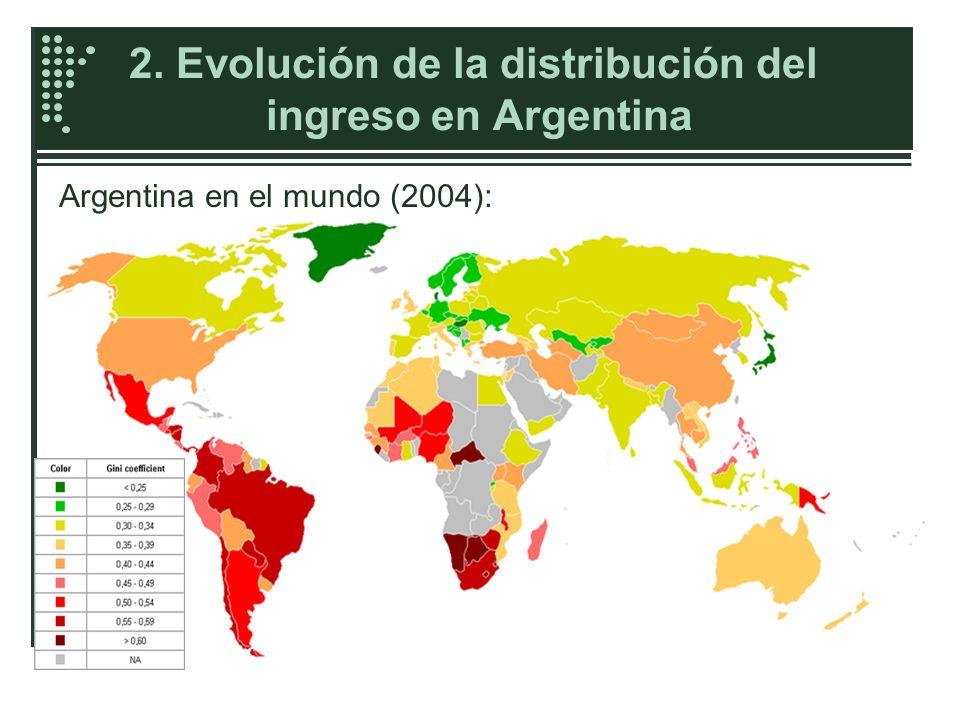 2. Evolución de la distribución del ingreso en Argentina {Pobreza e indigencia