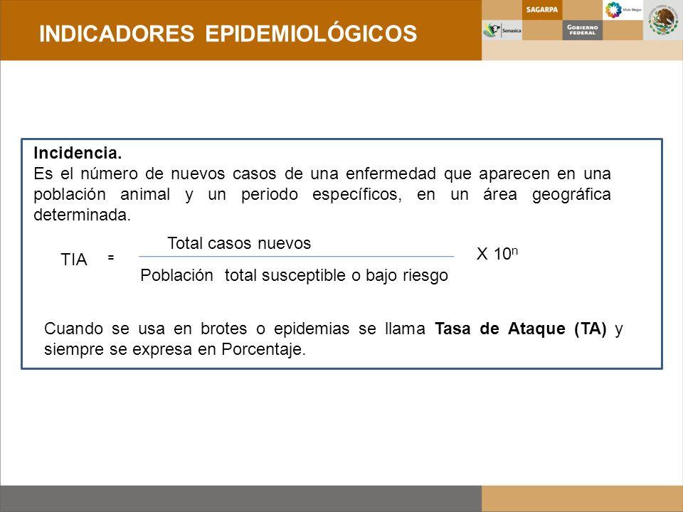 Cuando se usa en brotes o epidemias se llama Tasa de Ataque (TA) y siempre se expresa en Porcentaje. TIA = Total casos nuevos X 10 n Incidencia. Es el