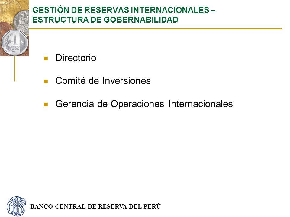 BANCO CENTRAL DE RESERVA DEL PERÚ Directorio Comité de Inversiones Gerencia de Operaciones Internacionales GESTIÓN DE RESERVAS INTERNACIONALES – ESTRU