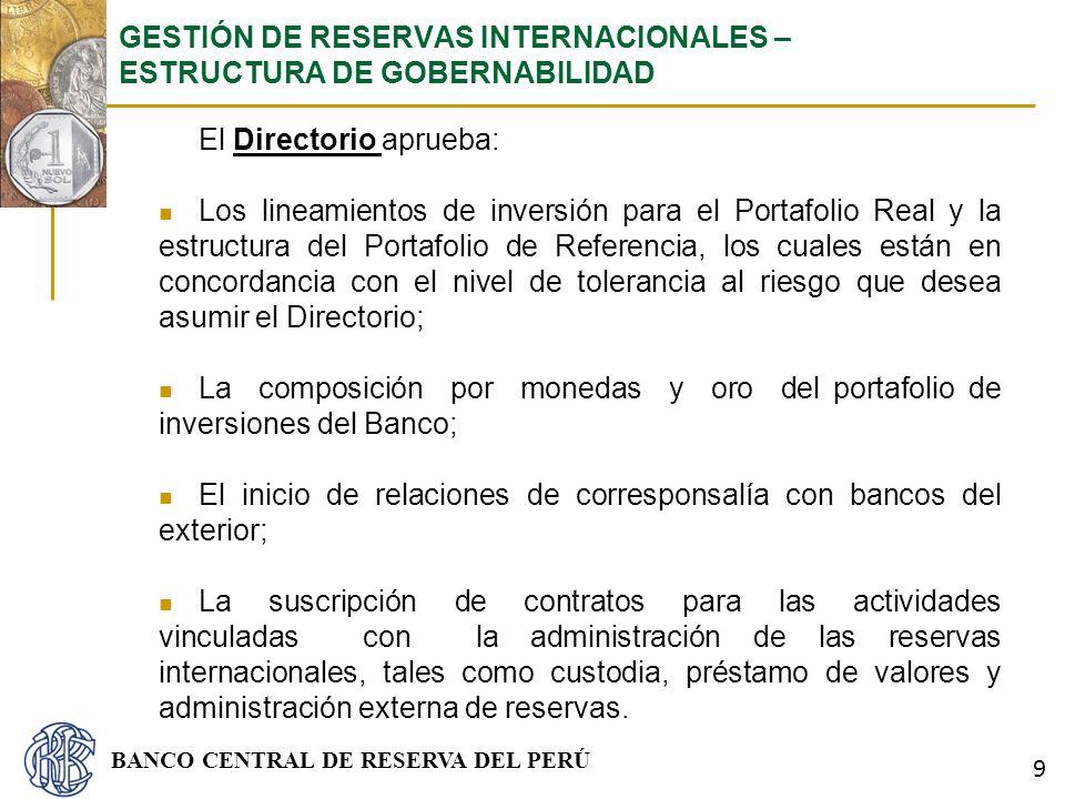 BANCO CENTRAL DE RESERVA DEL PERÚ El Directorio aprueba: Los lineamientos de inversión para el Portafolio Real y la estructura del Portafolio de Refer