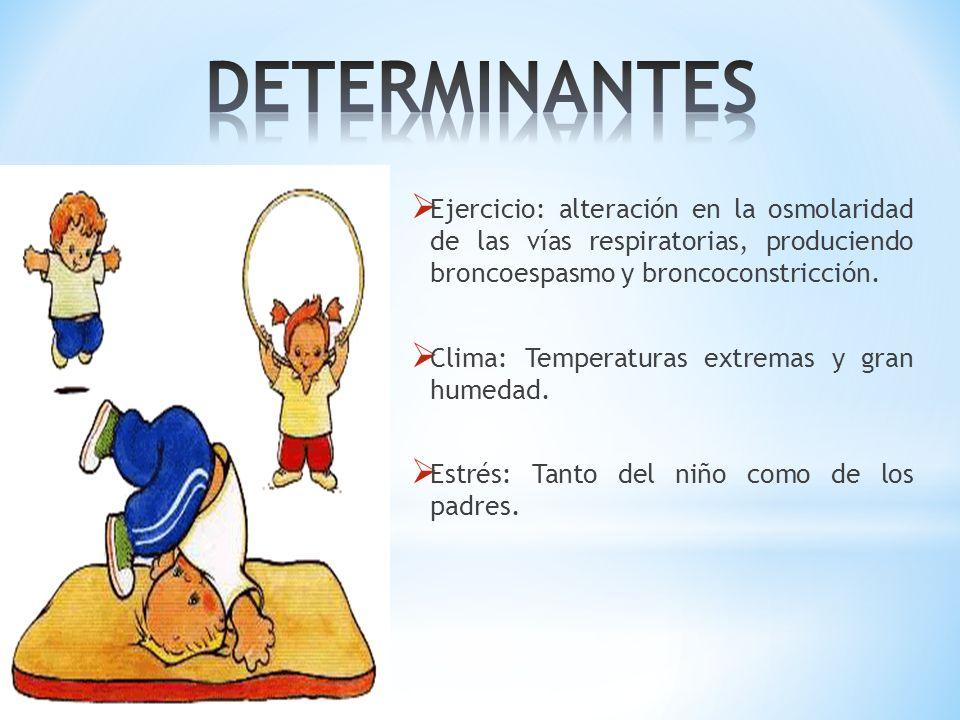 Ejercicio: alteración en la osmolaridad de las vías respiratorias, produciendo broncoespasmo y broncoconstricción. Clima: Temperaturas extremas y gran