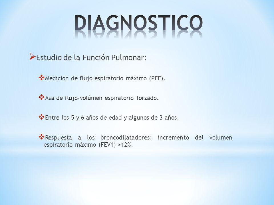 Estudio de la Función Pulmonar: Medición de flujo espiratorio máximo (PEF). Asa de flujo-volúmen espiratorio forzado. Entre los 5 y 6 años de edad y a