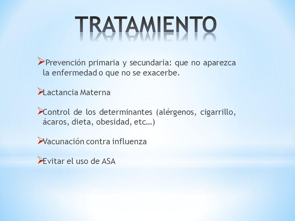 Prevención primaria y secundaria: que no aparezca la enfermedad o que no se exacerbe. Lactancia Materna Control de los determinantes (alérgenos, cigar