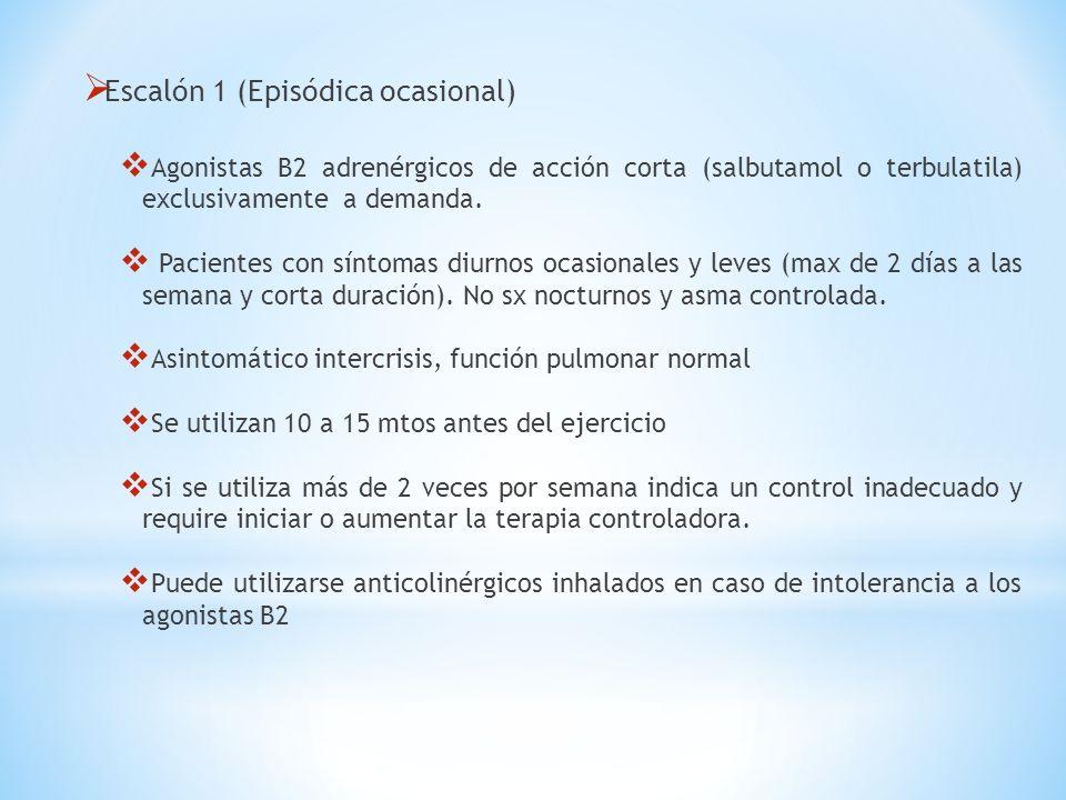 Escalón 1 (Episódica ocasional) Agonistas B2 adrenérgicos de acción corta (salbutamol o terbulatila) exclusivamente a demanda. Pacientes con síntomas