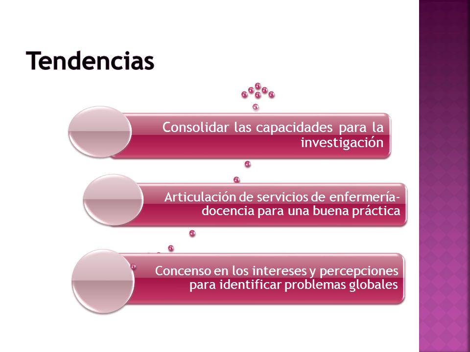 Concenso en los intereses y percepciones para identificar problemas globales Articulación de servicios de enfermería- docencia para una buena práctica