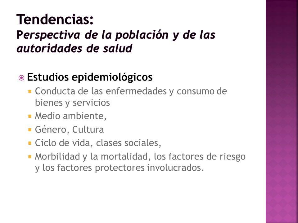 Estudios epidemiológicos Conducta de las enfermedades y consumo de bienes y servicios Medio ambiente, Género, Cultura Ciclo de vida, clases sociales,