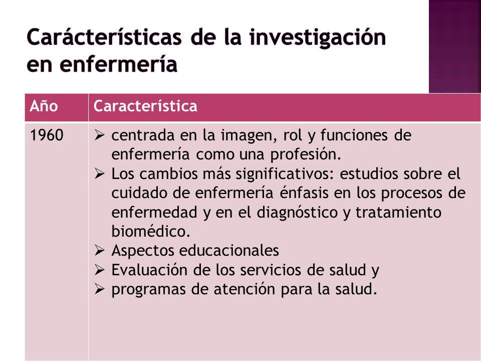 AñoCaracterística 1960 centrada en la imagen, rol y funciones de enfermería como una profesión. Los cambios más significativos: estudios sobre el cuid