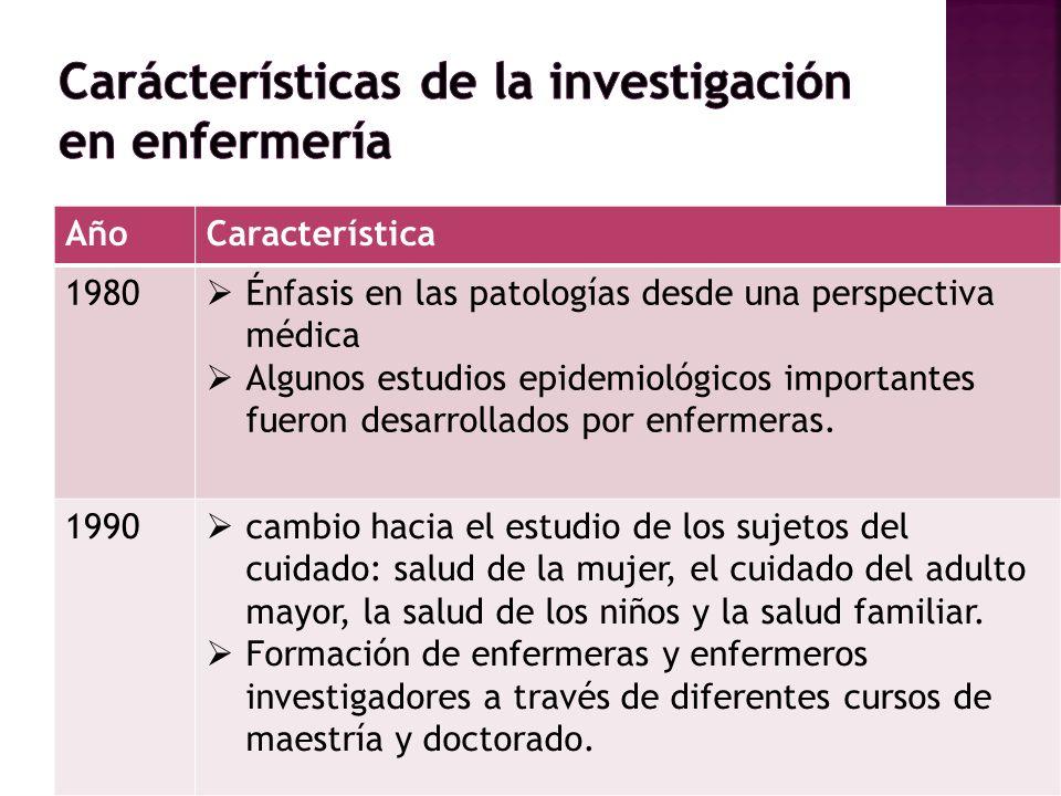 AñoCaracterística 1980 Énfasis en las patologías desde una perspectiva médica Algunos estudios epidemiológicos importantes fueron desarrollados por en