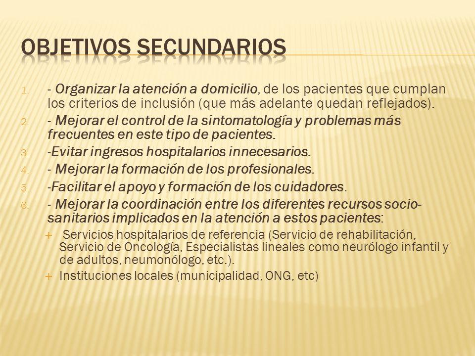 1. - Organizar la atención a domicilio, de los pacientes que cumplan los criterios de inclusión (que más adelante quedan reflejados). 2. - Mejorar el