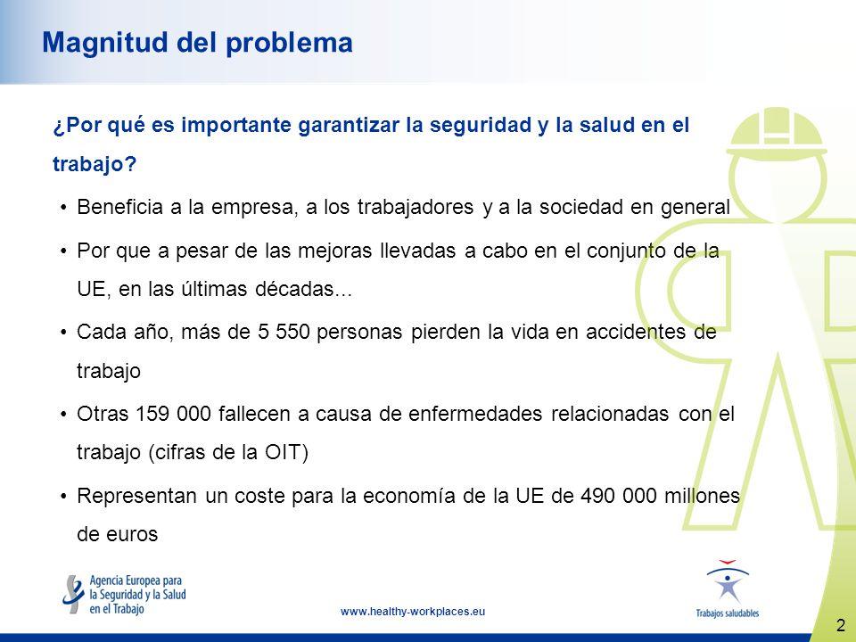2 www.healthy-workplaces.eu Magnitud del problema ¿Por qué es importante garantizar la seguridad y la salud en el trabajo.