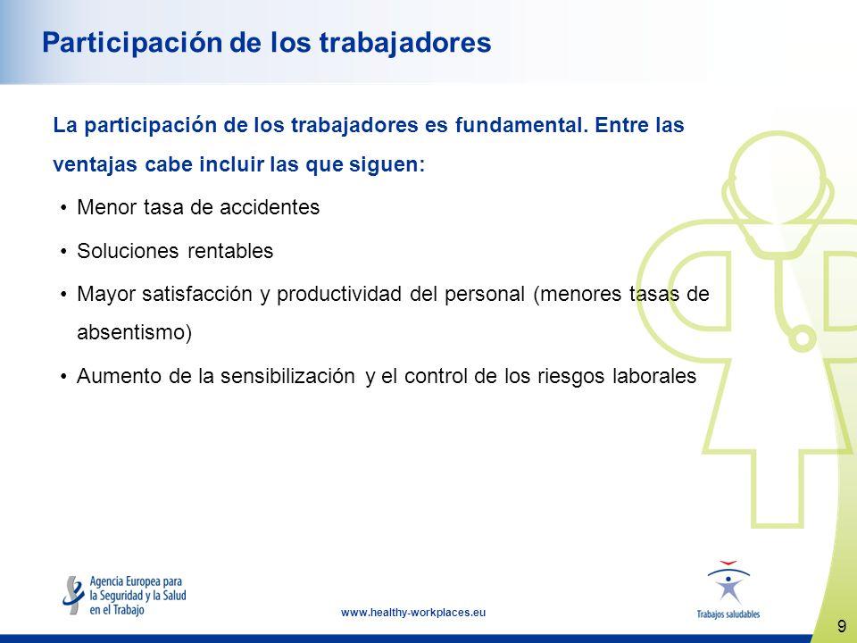 9 www.healthy-workplaces.eu Participación de los trabajadores La participación de los trabajadores es fundamental.