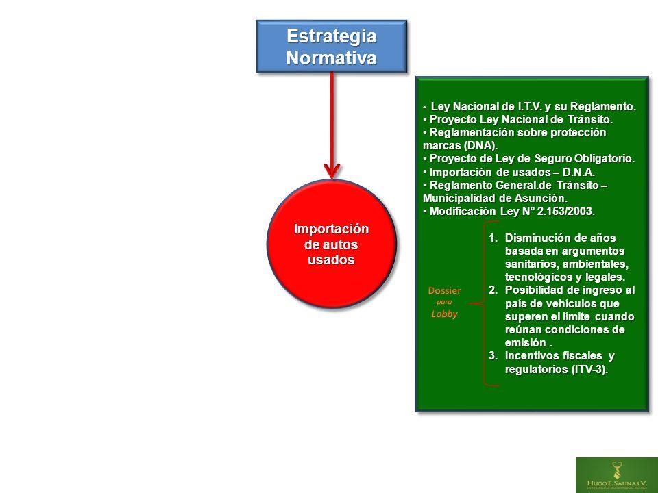 Ley Nacional de I.T.V. y su Reglamento. Ley Nacional de I.T.V.