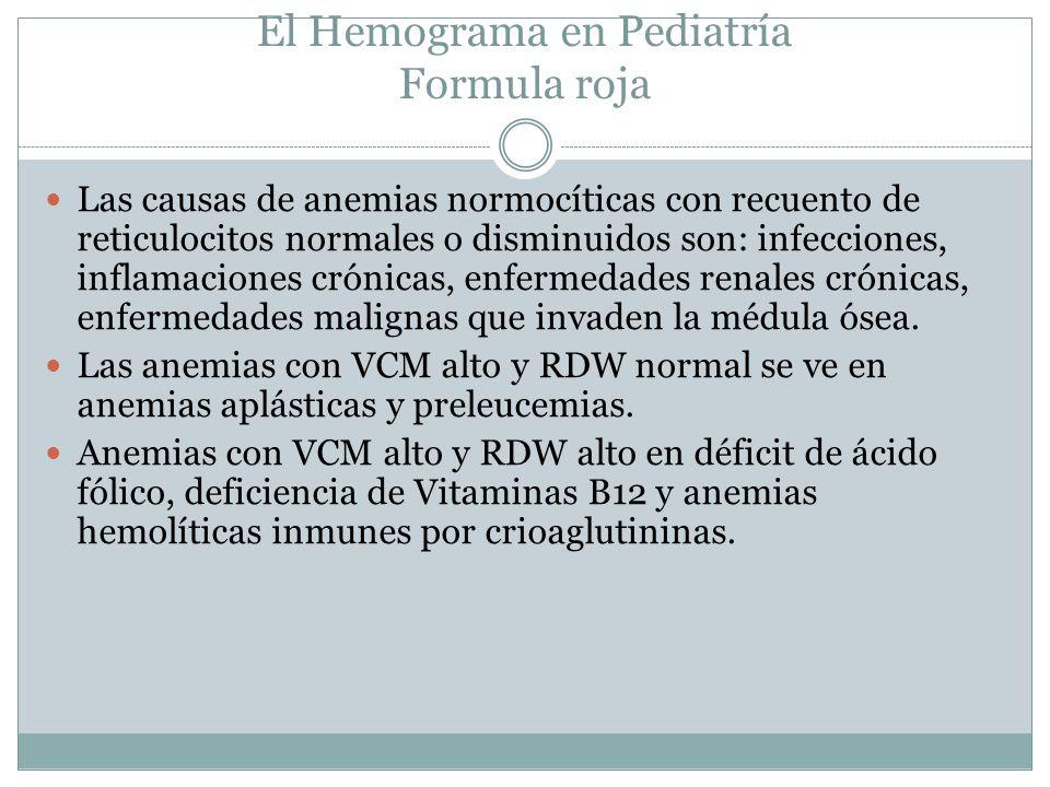 El Hemograma en Pediatría Formula roja Las causas de anemias normocíticas con recuento de reticulocitos normales o disminuidos son: infecciones, infla