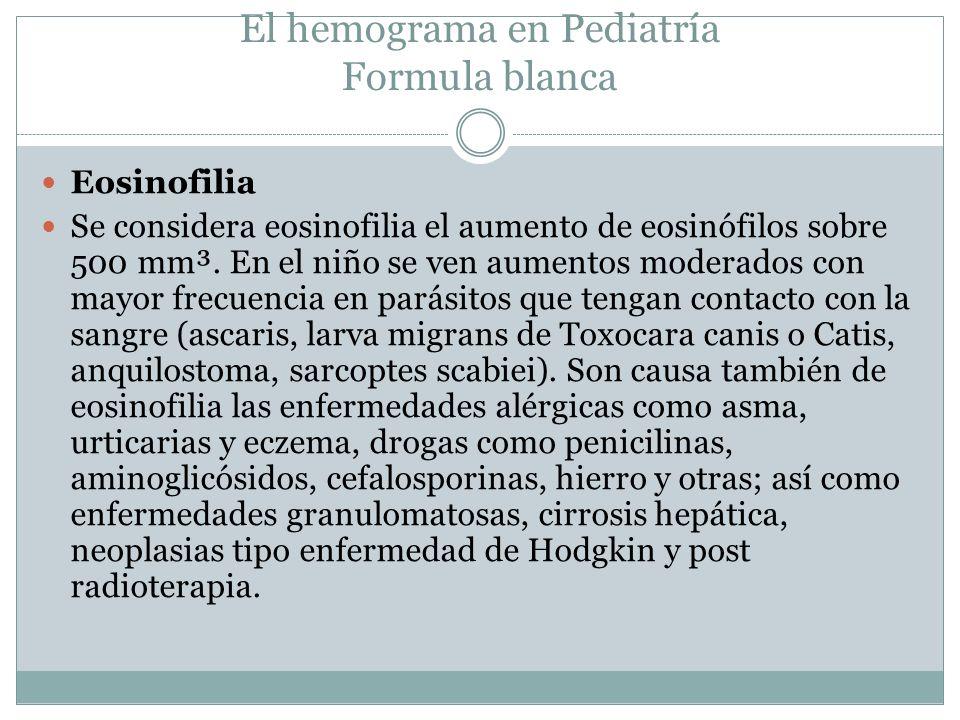 El hemograma en Pediatría Formula blanca Eosinofilia Se considera eosinofilia el aumento de eosinófilos sobre 500 mm³. En el niño se ven aumentos mode