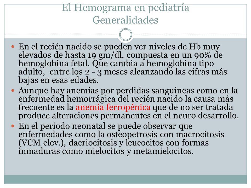 El Hemograma en pediatría Generalidades En el recién nacido se pueden ver niveles de Hb muy elevados de hasta 19 gm/dl, compuesta en un 90% de hemoglo