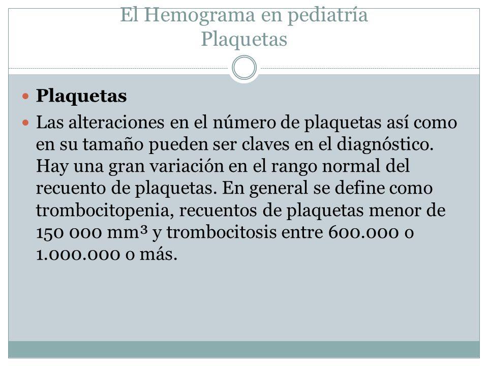 El Hemograma en pediatría Plaquetas Plaquetas Las alteraciones en el número de plaquetas así como en su tamaño pueden ser claves en el diagnóstico. Ha