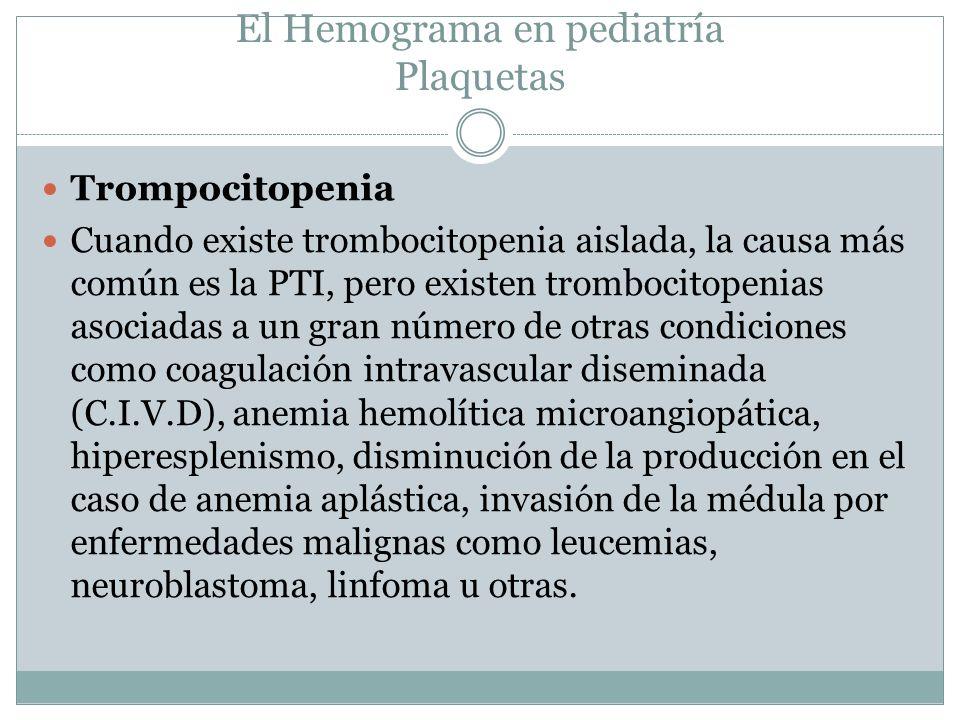 El Hemograma en pediatría Plaquetas Trompocitopenia Cuando existe trombocitopenia aislada, la causa más común es la PTI, pero existen trombocitopenias