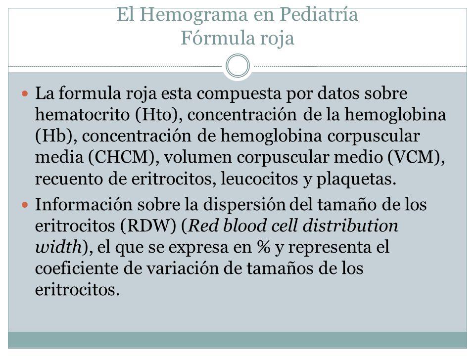 El Hemograma en Pediatría Fórmula roja La formula roja esta compuesta por datos sobre hematocrito (Hto), concentración de la hemoglobina (Hb), concent