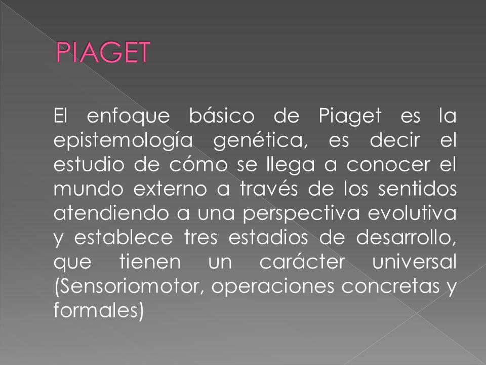 El enfoque básico de Piaget es la epistemología genética, es decir el estudio de cómo se llega a conocer el mundo externo a través de los sentidos ate