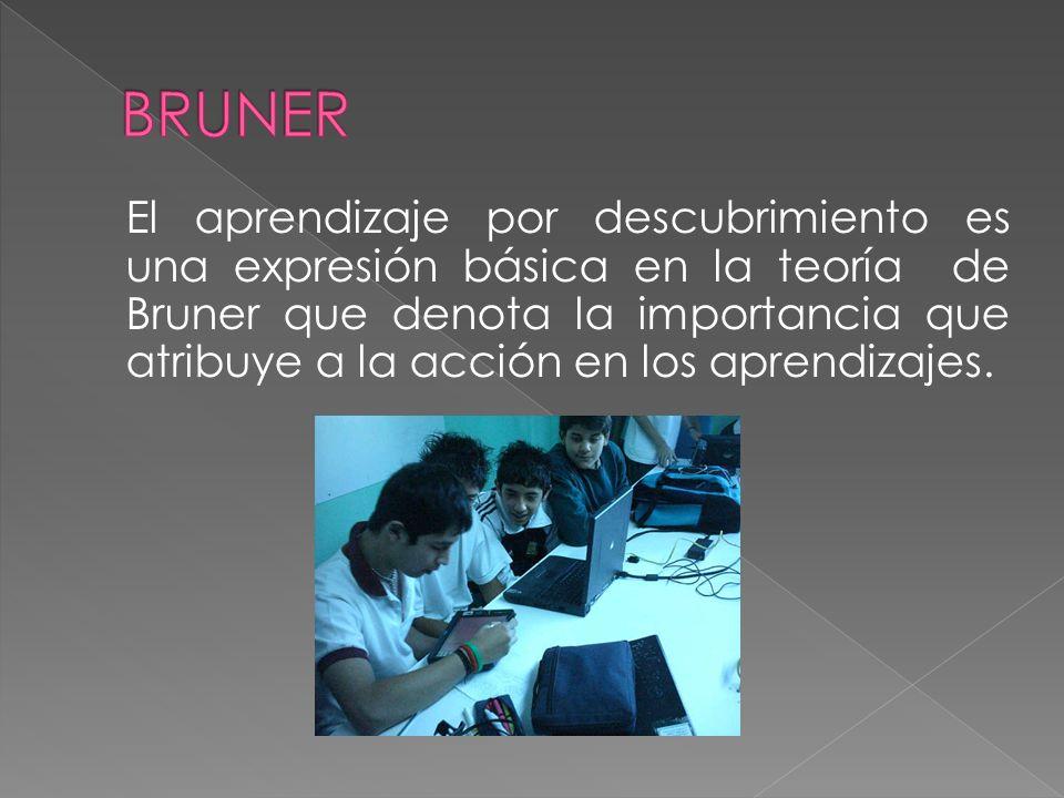 El aprendizaje por descubrimiento es una expresión básica en la teoría de Bruner que denota la importancia que atribuye a la acción en los aprendizaje