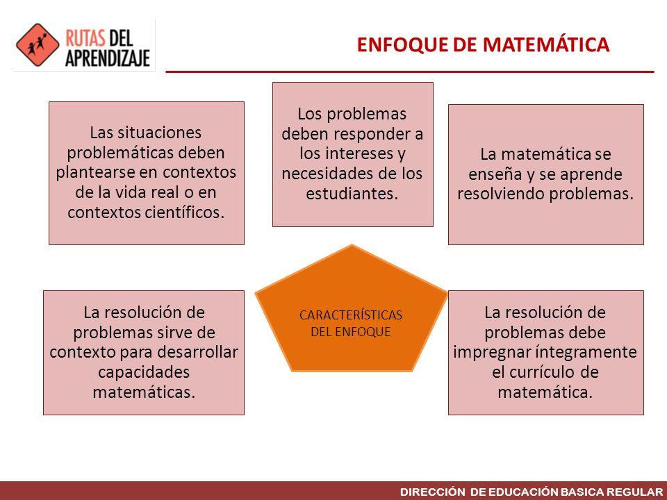DIRECCIÓN DE EDUCACIÓN BASICA REGULAR ENFOQUE DE MATEMÁTICA CARACTERÍSTICAS DEL ENFOQUE Los problemas deben responder a los intereses y necesidades de