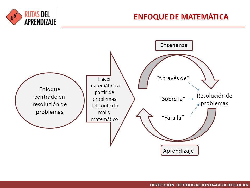 DIRECCIÓN DE EDUCACIÓN BASICA REGULAR Enfoque centrado en resolución de problemas Hacer matemática a partir de problemas del contexto real y matemátic