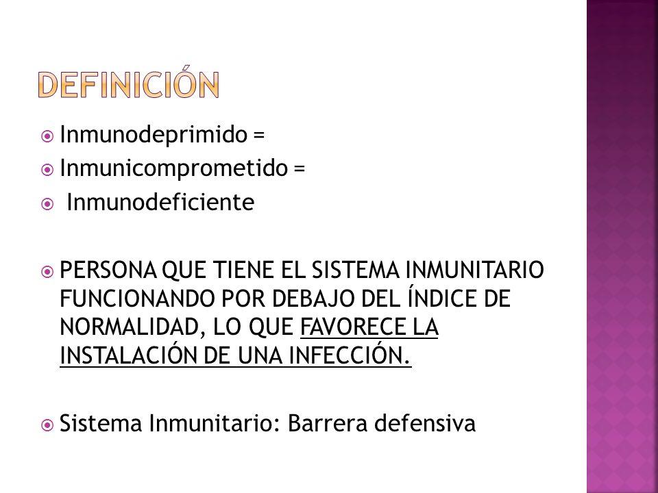 Inmunodeprimido = Inmunicomprometido = Inmunodeficiente PERSONA QUE TIENE EL SISTEMA INMUNITARIO FUNCIONANDO POR DEBAJO DEL ÍNDICE DE NORMALIDAD, LO Q