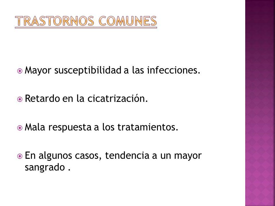 Se debe administrar antibióticos de manera oportuna y bajo indicaciones del medico.