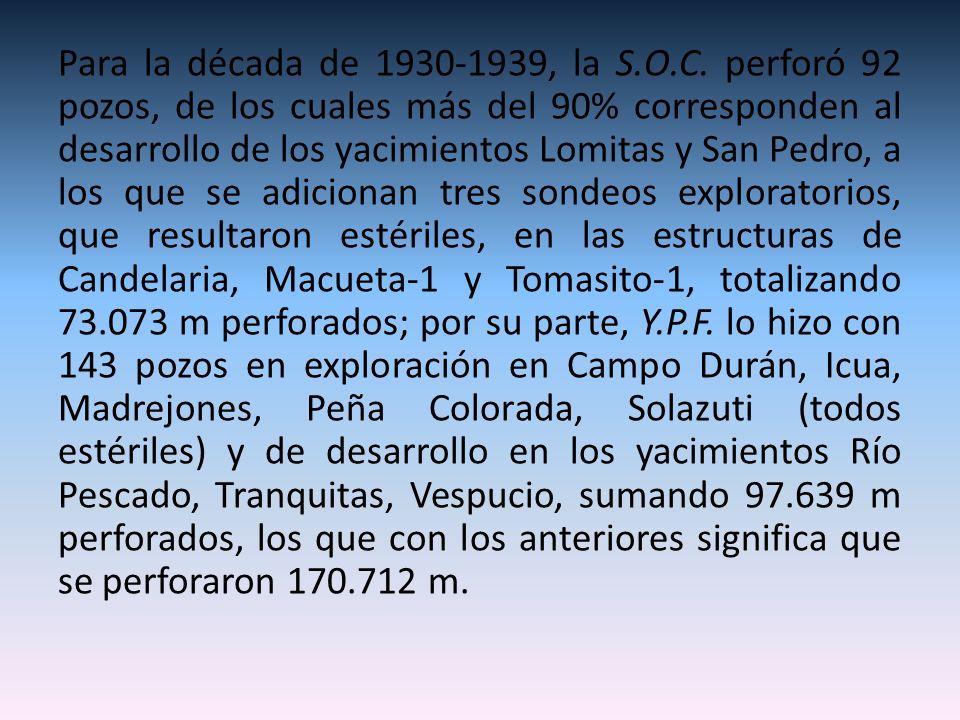 Para la década de 1930-1939, la S.O.C. perforó 92 pozos, de los cuales más del 90% corresponden al desarrollo de los yacimientos Lomitas y San Pedro,