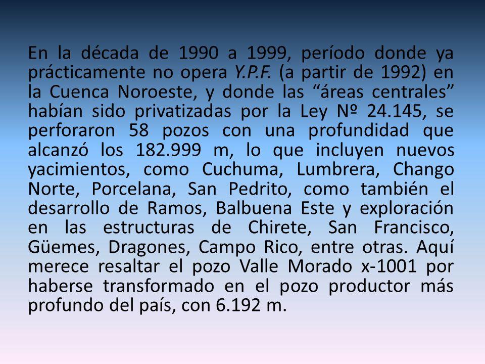 En la década de 1990 a 1999, período donde ya prácticamente no opera Y.P.F. (a partir de 1992) en la Cuenca Noroeste, y donde las áreas centrales habí