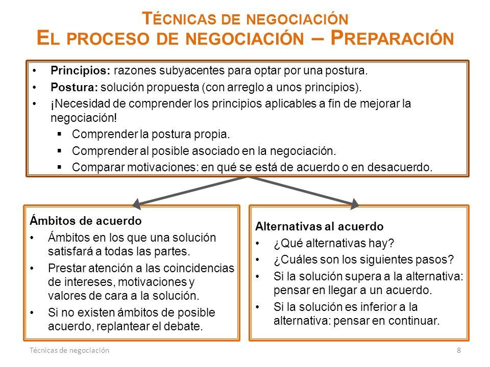Alternativas al acuerdo ¿Qué alternativas hay? ¿Cuáles son los siguientes pasos? Si la solución supera a la alternativa: pensar en llegar a un acuerdo