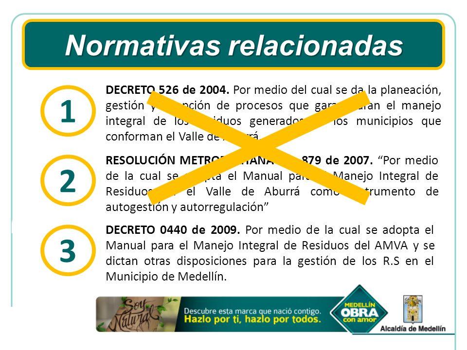 La Secretaria de Medio Ambiente de Medellín con el apoyo del equipo de residuos sólidos esta realizando visitas a las urbanizaciones de la ciudad de Medellín para realizar un seguimiento al cumplimiento del Decreto 0440 de 2009.
