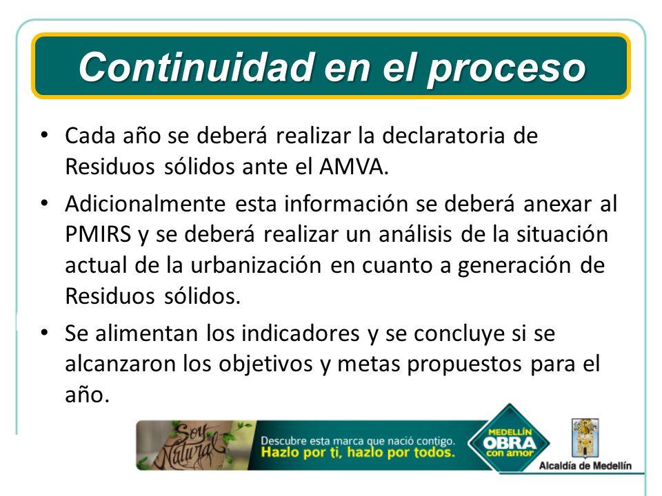 ANALISIS AN Cada año se deberá realizar la declaratoria de Residuos sólidos ante el AMVA. Adicionalmente esta información se deberá anexar al PMIRS y