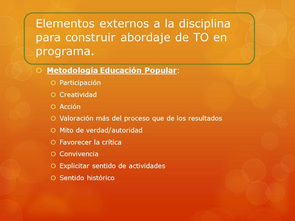 Elementos externos a la disciplina para construir abordaje de TO en programa. Metodología Educación Popular: Participación Creatividad Acción Valoraci