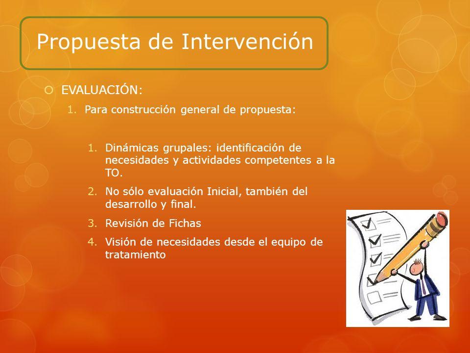 Propuesta de Intervención EVALUACIÓN: 1.Para construcción general de propuesta: 1.Dinámicas grupales: identificación de necesidades y actividades comp