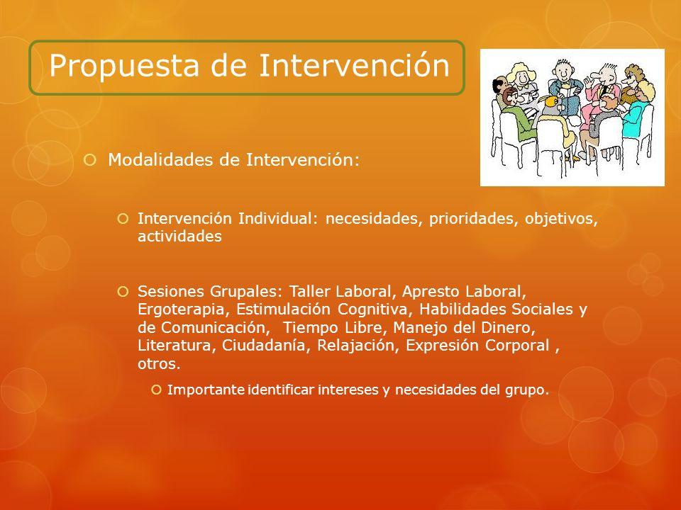 Propuesta de Intervención Modalidades de Intervención: Intervención Individual: necesidades, prioridades, objetivos, actividades Sesiones Grupales: Ta