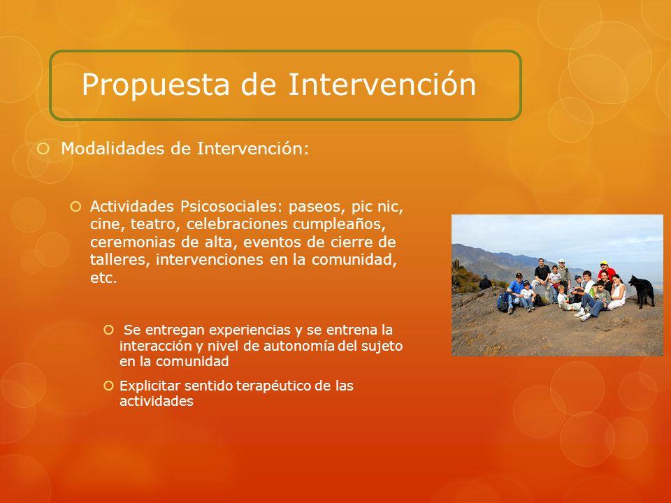 Propuesta de Intervención Modalidades de Intervención: Actividades Psicosociales: paseos, pic nic, cine, teatro, celebraciones cumpleaños, ceremonias