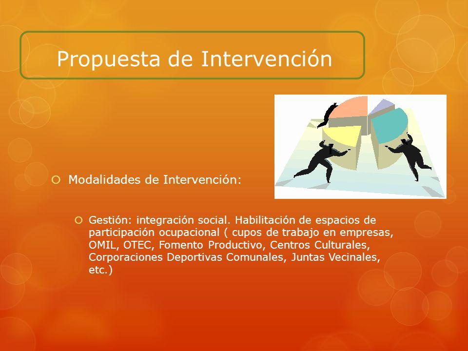 Propuesta de Intervención Modalidades de Intervención: Gestión: integración social. Habilitación de espacios de participación ocupacional ( cupos de t