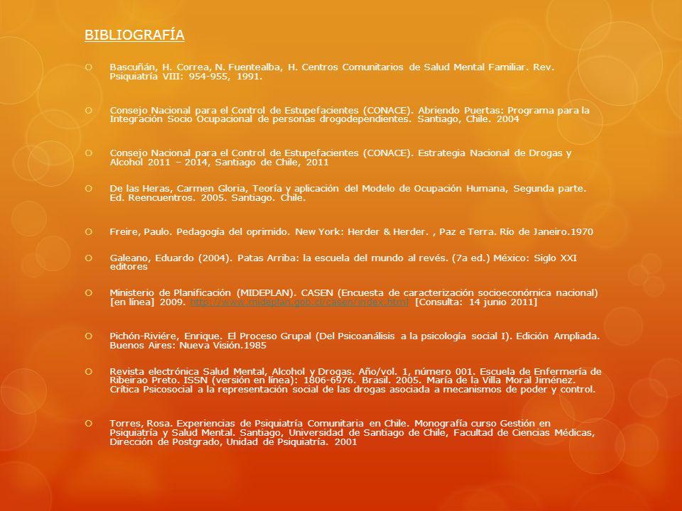 BIBLIOGRAFÍA Bascuñán, H. Correa, N. Fuentealba, H. Centros Comunitarios de Salud Mental Familiar. Rev. Psiquiatría VIII: 954-955, 1991. Consejo Nacio