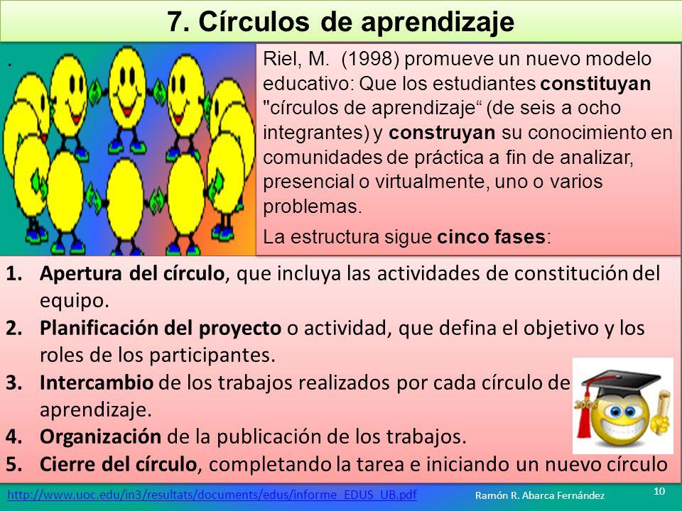 . 7. Círculos de aprendizaje http://www.uoc.edu/in3/resultats/documents/edus/informe_EDUS_UB.pdf Ramón R. Abarca Fernández 1.Apertura del círculo, que