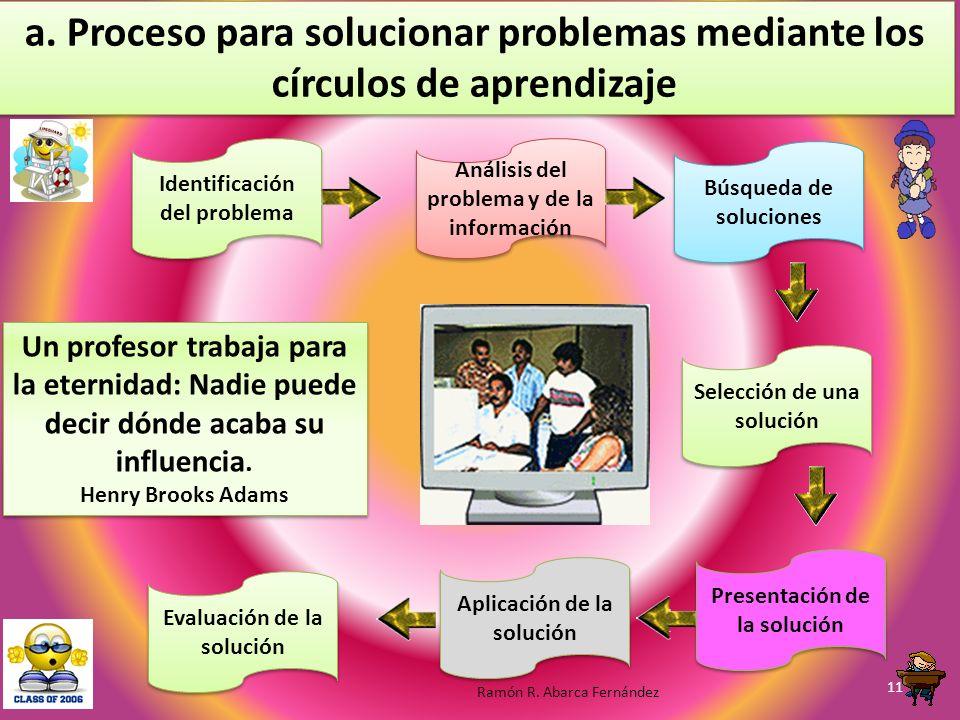 Identificación del problema Análisis del problema y de la información Análisis del problema y de la información Búsqueda de soluciones Búsqueda de sol