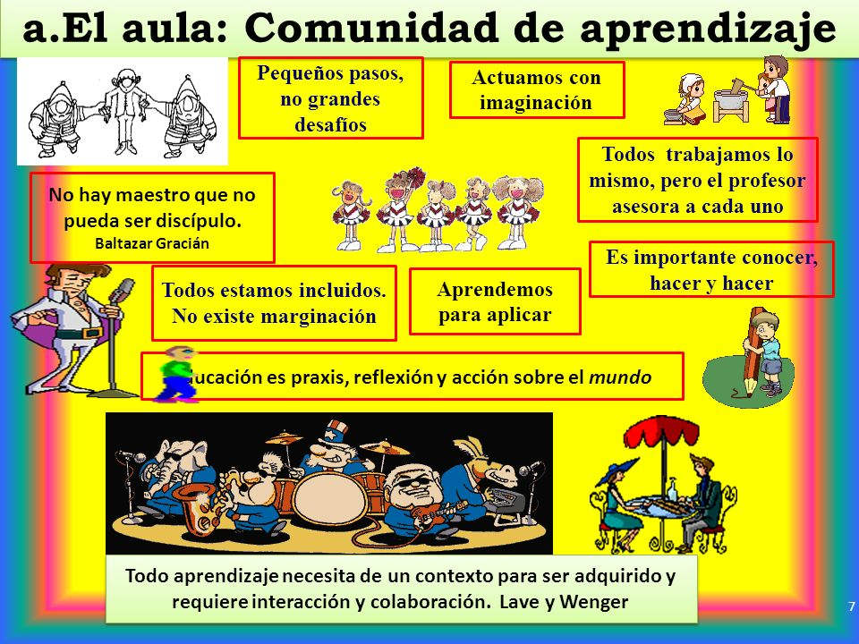 a.El aula: Comunidad de aprendizaje Ramón R. Abarca Fernández Pequeños pasos, no grandes desafíos Actuamos con imaginación Todos trabajamos lo mismo,